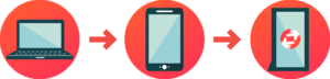 Frameo App For PC Windows 10,8,7 & MAC 2021 Download laptop